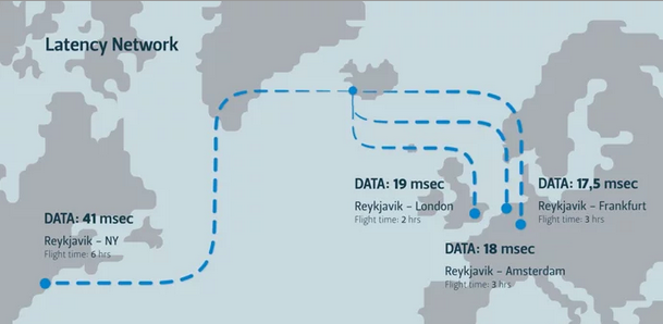 Iceland's optical fiber cables connecting to the US and Europe