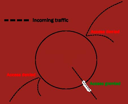 Private website traffic